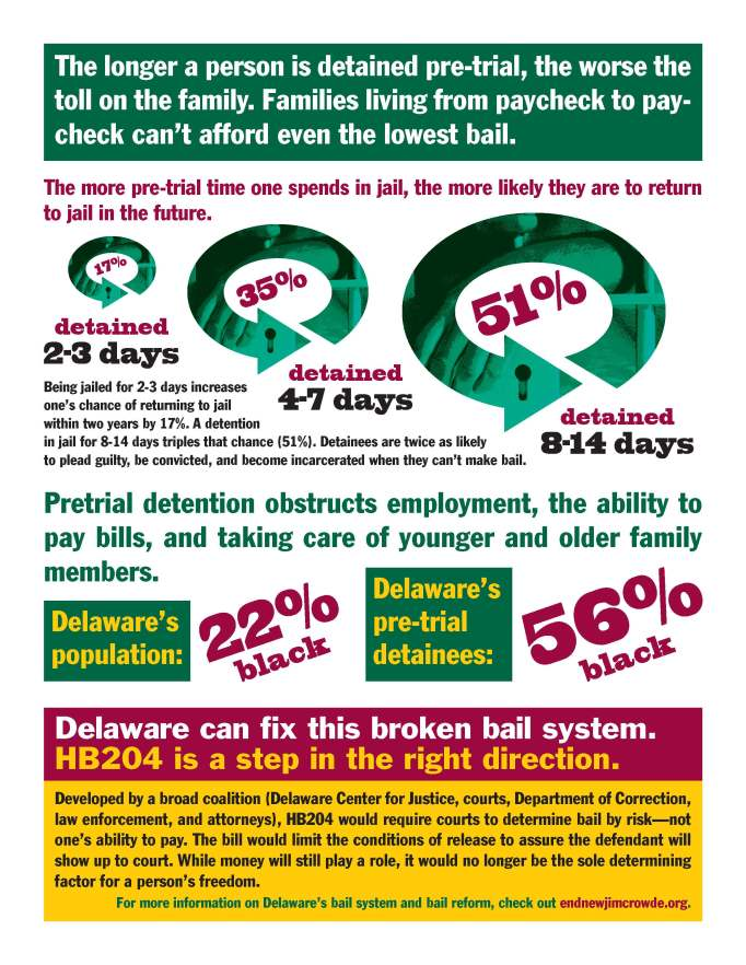 CTDNJC Final Bail Reform Flyer_Page_2